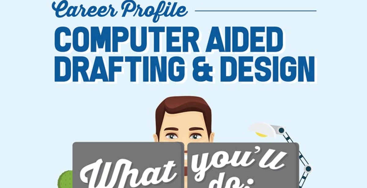 Computer Aided Drafting & Design Career Profile