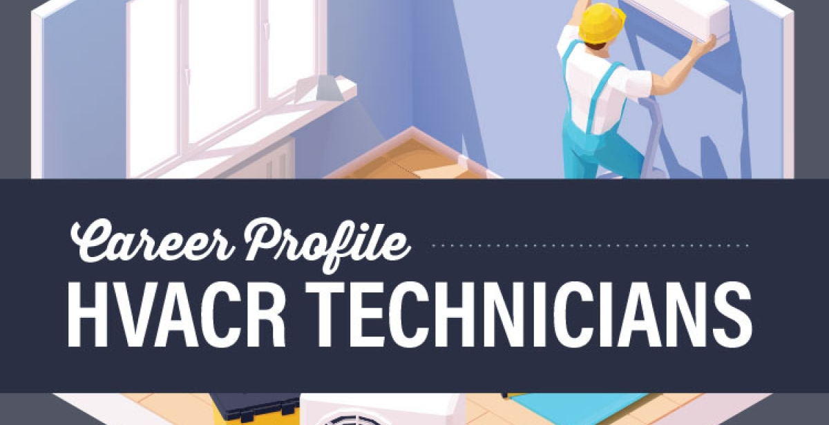 HVACR Technician Career Profile